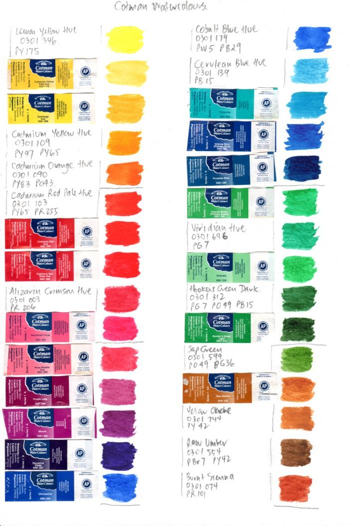 Colour chart Cotman watercolours